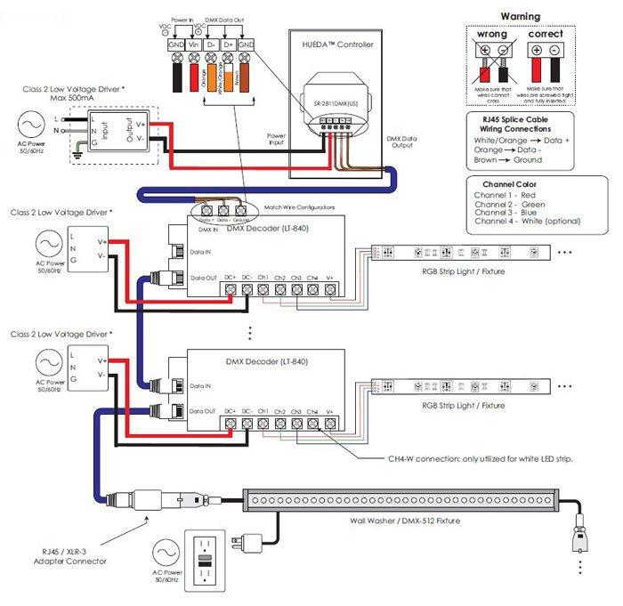 Dmx Wiring Diagram - Wiring Diagram Review