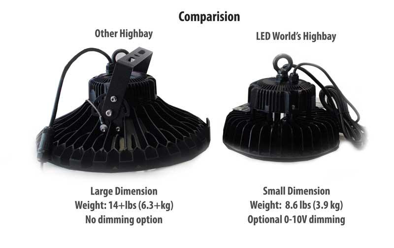 LED Highbay comparision