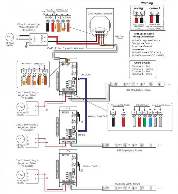 Dmx Decoder Wiring Diagram - Function Wiring Diagram