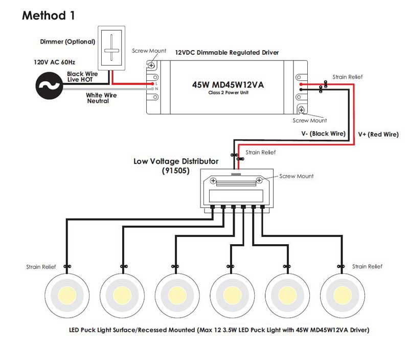 Flatwire Hide Wires On The Wall Not In The Wall additionally Kitchen Wiring Diagram Uk likewise L118 Wiring Diagram in addition Installing under cabi  lighting HT PG LF furthermore Was at W185 Wiring Diagram. on wiring low voltage under cabinet lighting